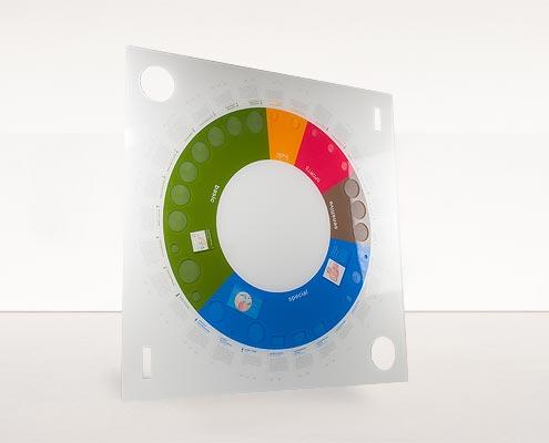 Herstellung von Plattendirektdrucken, Plattendrucken auf Acrylglas, hinter Acrylglas und gefräst